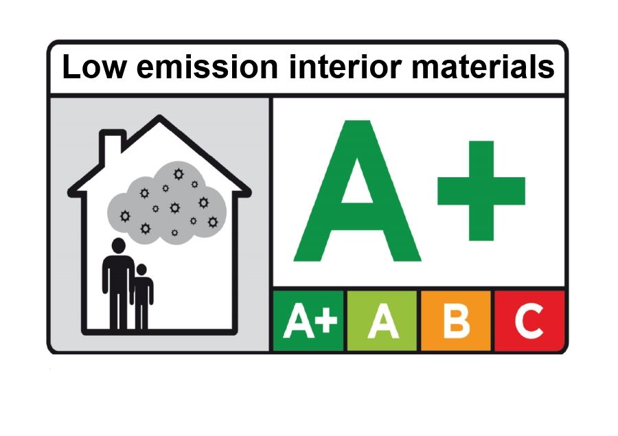 Low emission interior materials